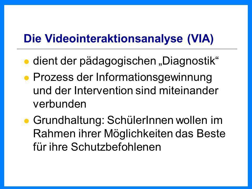 Die Videointeraktionsanalyse (VIA) dient der pädagogischen Diagnostik Prozess der Informationsgewinnung und der Intervention sind miteinander verbunde