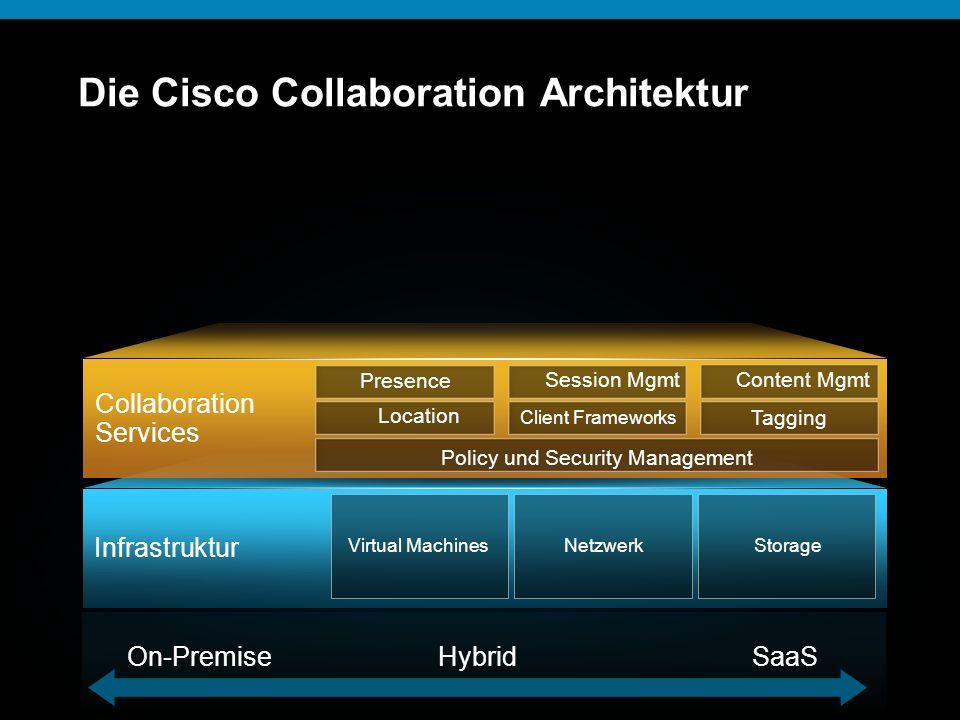© 2009 Cisco Systems, Inc. All rights reserved.Cisco ConfidentialPresentation_ID 10 Die Cisco Collaboration Architektur Infrastruktur NetzwerkStorage