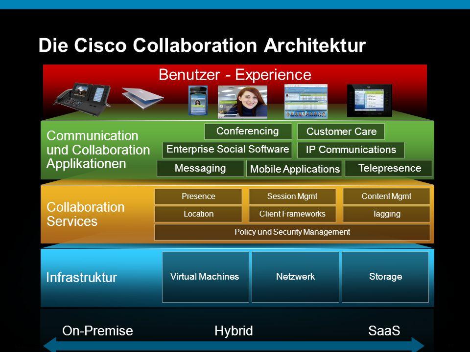 © 2009 Cisco Systems, Inc. All rights reserved.Cisco ConfidentialPresentation_ID 11 Infrastruktur NetzwerkStorage Virtual Machines Collaboration Servi