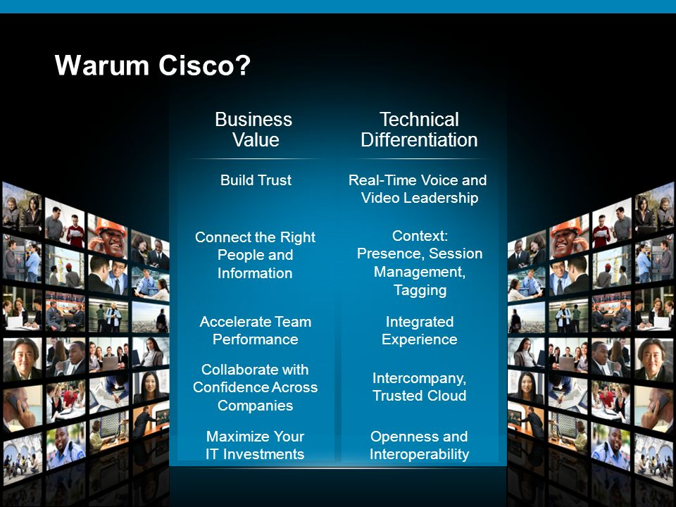 © 2009 Cisco Systems, Inc. All rights reserved.Cisco ConfidentialPresentation_ID 69 Warum Cisco? Business Value Technical Differentiation Build Trust