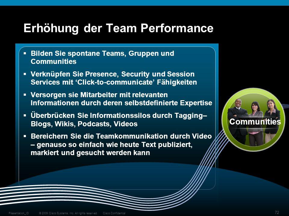 © 2009 Cisco Systems, Inc. All rights reserved.Cisco ConfidentialPresentation_ID 72 Erhöhung der Team Performance Communities Bilden Sie spontane Team