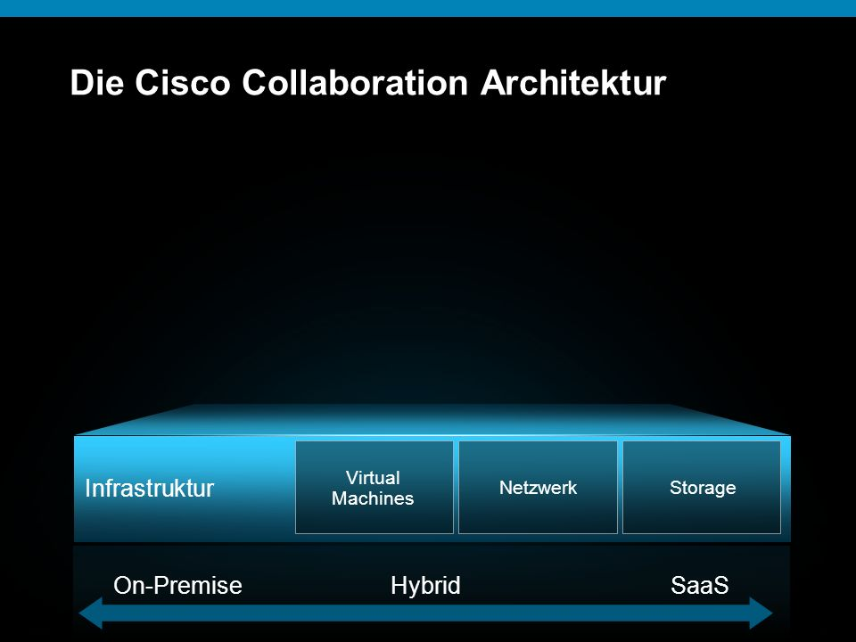 © 2009 Cisco Systems, Inc. All rights reserved.Cisco ConfidentialPresentation_ID 50 The Road Ahead