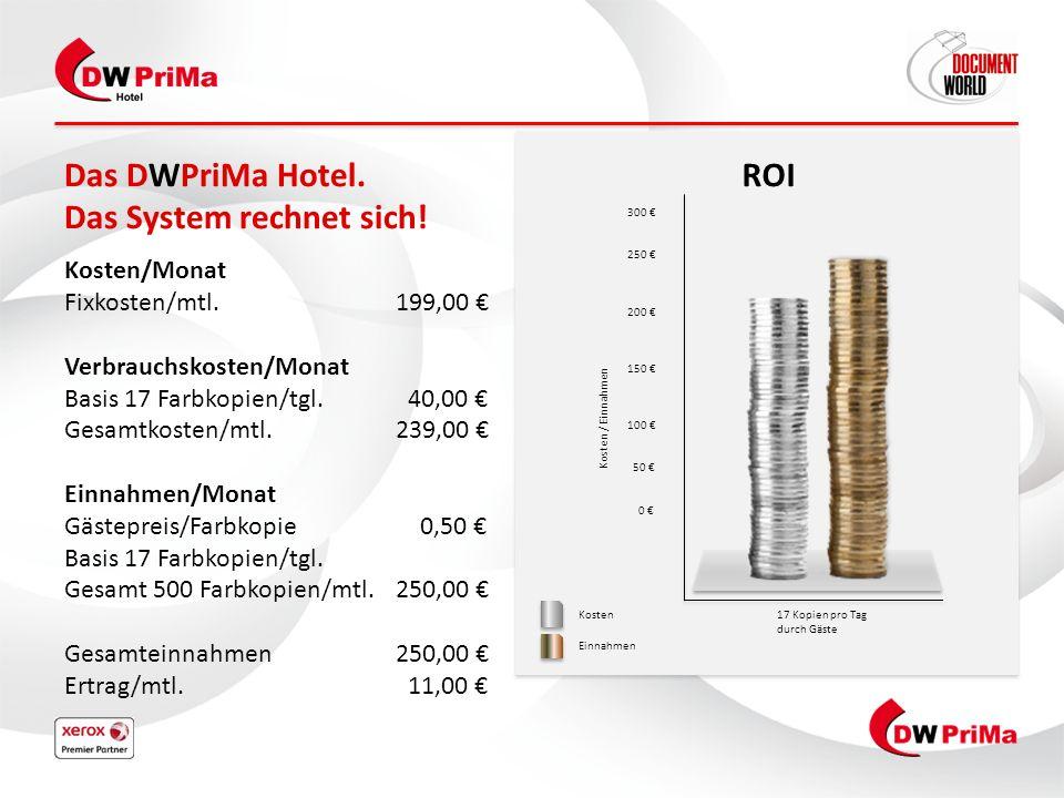 Das DWPriMa Hotel. Das System rechnet sich! Kosten/Monat Fixkosten/mtl. 199,00 Verbrauchskosten/Monat Basis 17 Farbkopien/tgl. 40,00 Gesamtkosten/mtl.