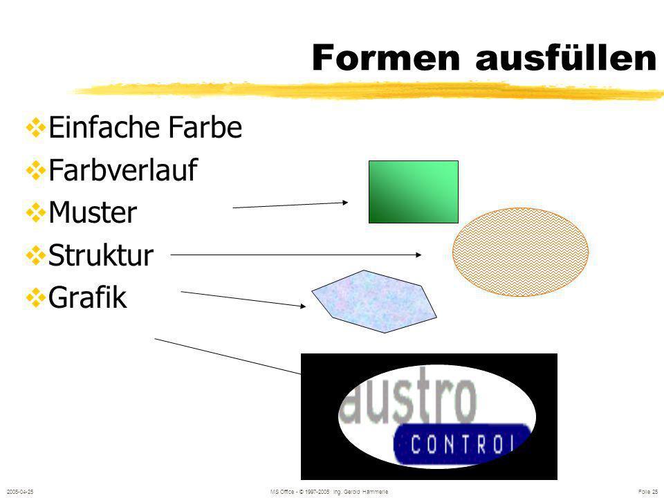 2005-04-25MS Office - © 1997-2005 Ing. Gerold Hämmerle Folie 24 Grafische Elemente Linien, Pfeile Rechtecke,... Autoformen ClipArt Gruppierung Bilder