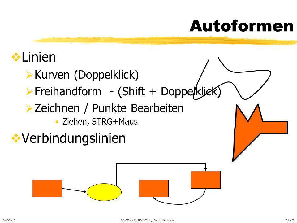 2005-04-25MS Office - © 1997-2005 Ing. Gerold Hämmerle Folie 36 Foliensortieransicht Mehrere Folien mit Objekten als Miniaturbilder Mehrere Folien mit