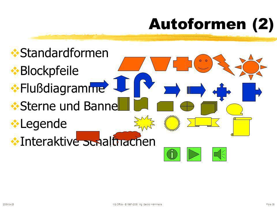 2005-04-25MS Office - © 1997-2005 Ing. Gerold Hämmerle Folie 37 Autoformen Linien Kurven (Doppelklick) Freihandform - (Shift + Doppelklick) Zeichnen /