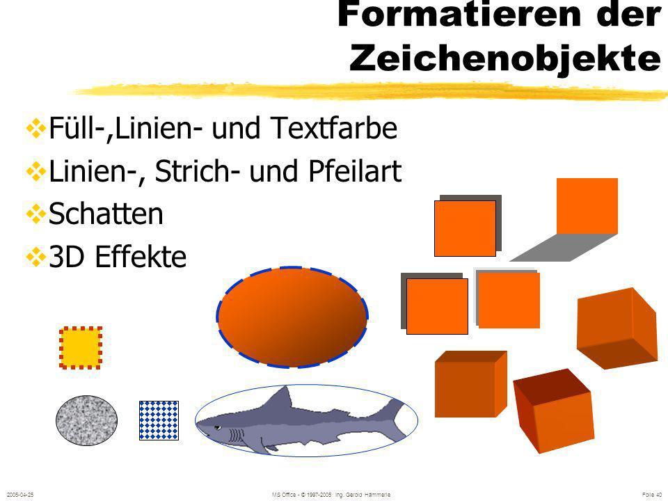 2005-04-25MS Office - © 1997-2005 Ing. Gerold Hämmerle Folie 39 Autoformen (3) Proportionsziehpunkt Text in Objekten Mehrfachmarkierungen Shift Ziehen