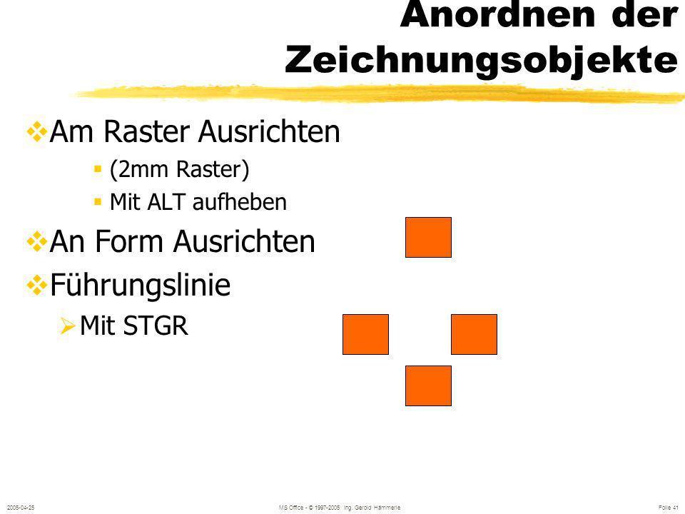 2005-04-25MS Office - © 1997-2005 Ing. Gerold Hämmerle Folie 40 Formatieren der Zeichenobjekte Füll-,Linien- und Textfarbe Linien-, Strich- und Pfeila