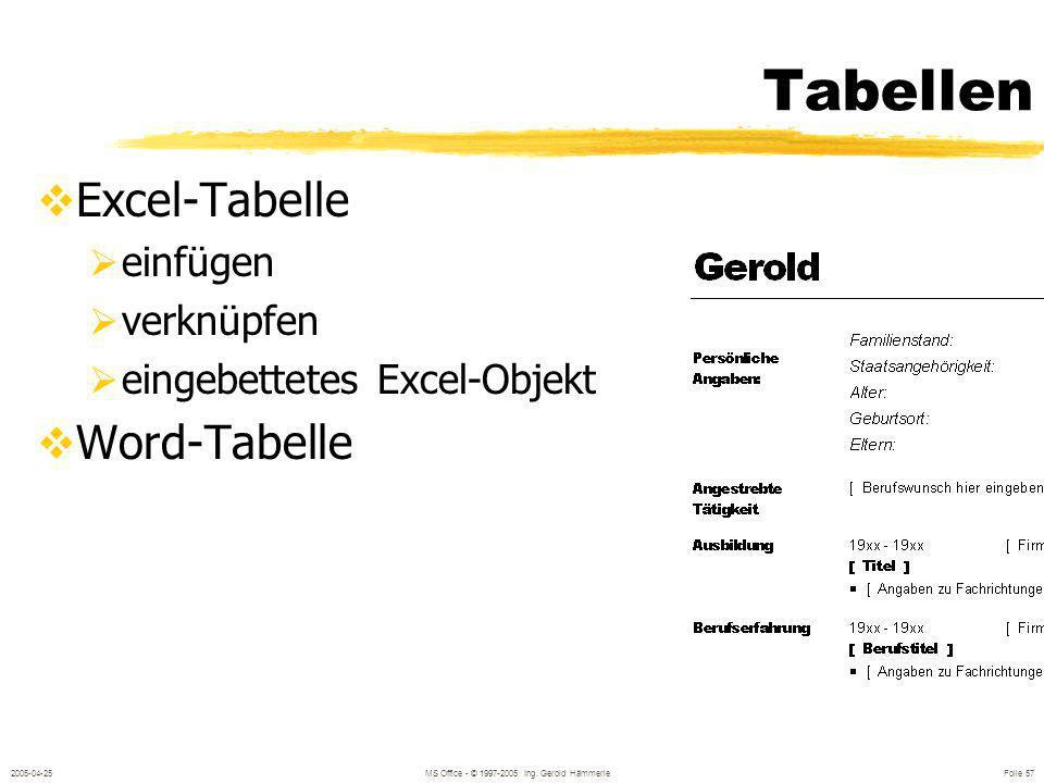 2005-04-25MS Office - © 1997-2005 Ing. Gerold Hämmerle Folie 56 Diagramme (5) Diagramme aus Excel übernehmen Einfügen ohne Verknüpfung Einfügen mit Ve