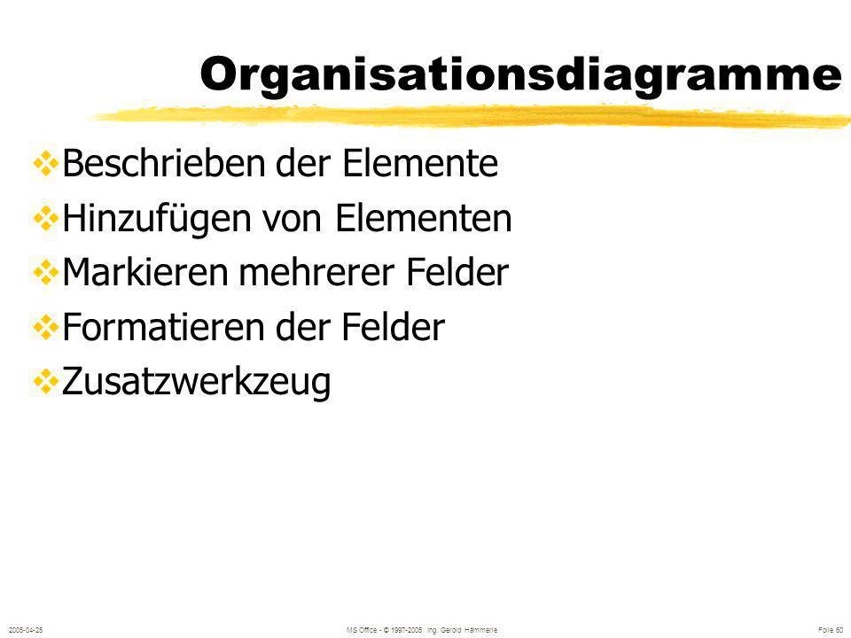 2005-04-25MS Office - © 1997-2005 Ing. Gerold Hämmerle Folie 59 MS-Word Tabelle
