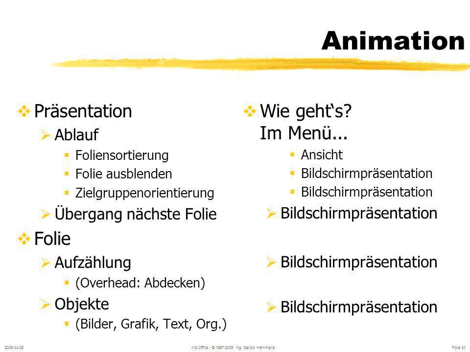 2005-04-25MS Office - © 1997-2005 Ing. Gerold Hämmerle Folie 80 Benutzerdefinierte Animation BILDSCHIRMPRÄSENTATION / BENUTZERANIMIERTE ANIMATION Zeit