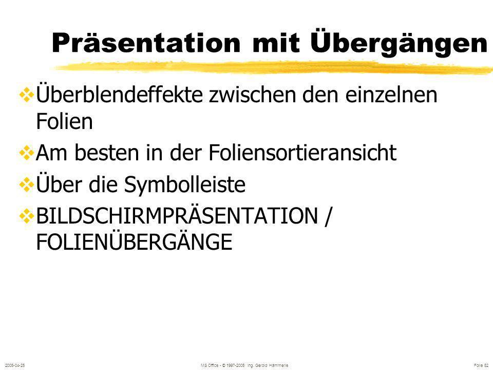 2005-04-25MS Office - © 1997-2005 Ing. Gerold Hämmerle Folie 81 Animation Präsentation Ablauf Foliensortierung Folie ausblenden Zielgruppenorientierun