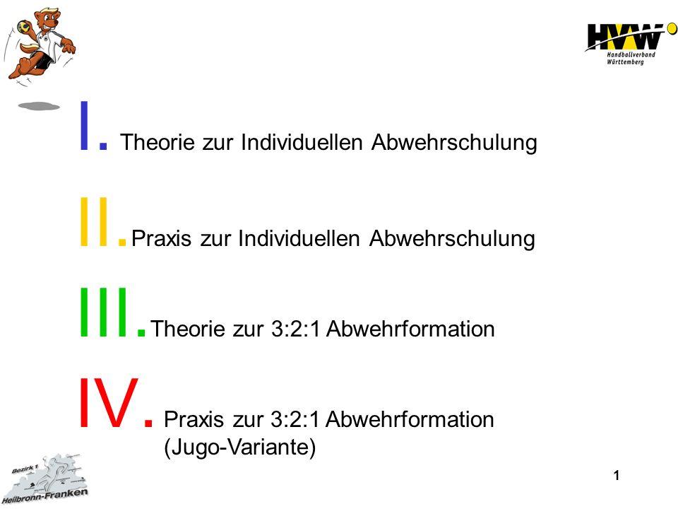 1 I. Theorie zur Individuellen Abwehrschulung II. Praxis zur Individuellen Abwehrschulung III. Theorie zur 3:2:1 Abwehrformation IV. Praxis zur 3:2:1