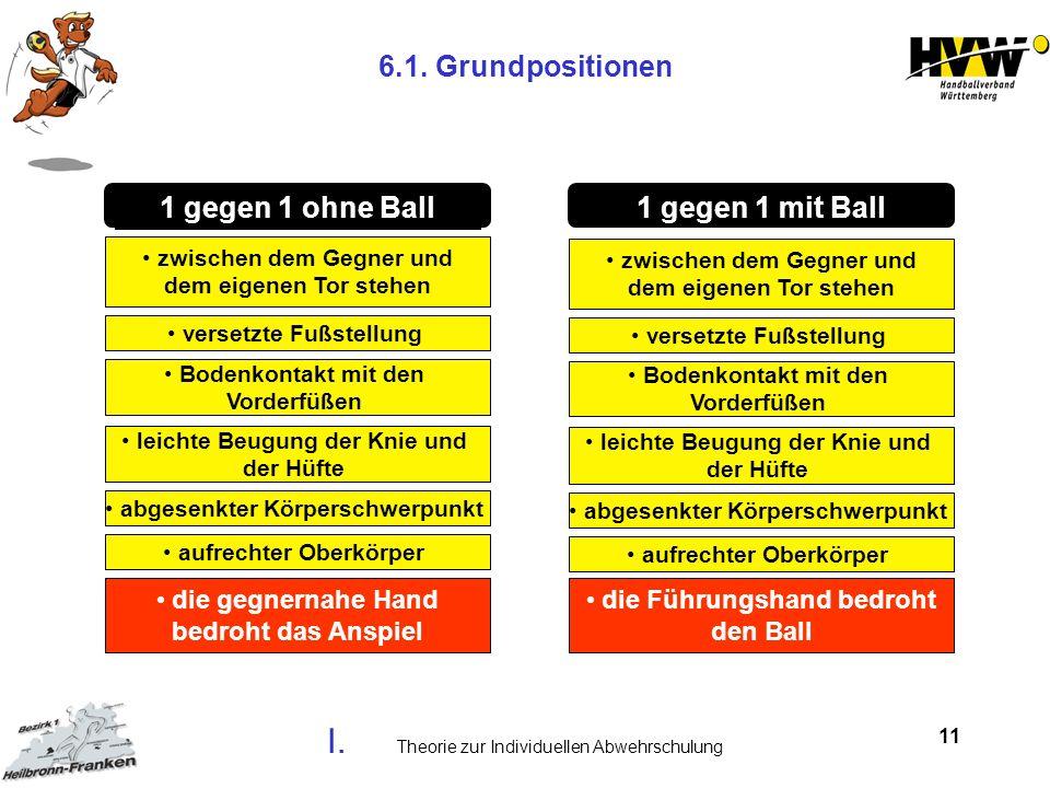 11 6.1. Grundpositionen 1 gegen 1 ohne Ball1 gegen 1 mit Ball zwischen dem Gegner und dem eigenen Tor stehen versetzte Fußstellung Bodenkontakt mit de