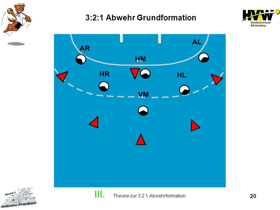20 3:2:1 Abwehr Grundformation III. Theorie zur 3:2:1 Abwehrformation