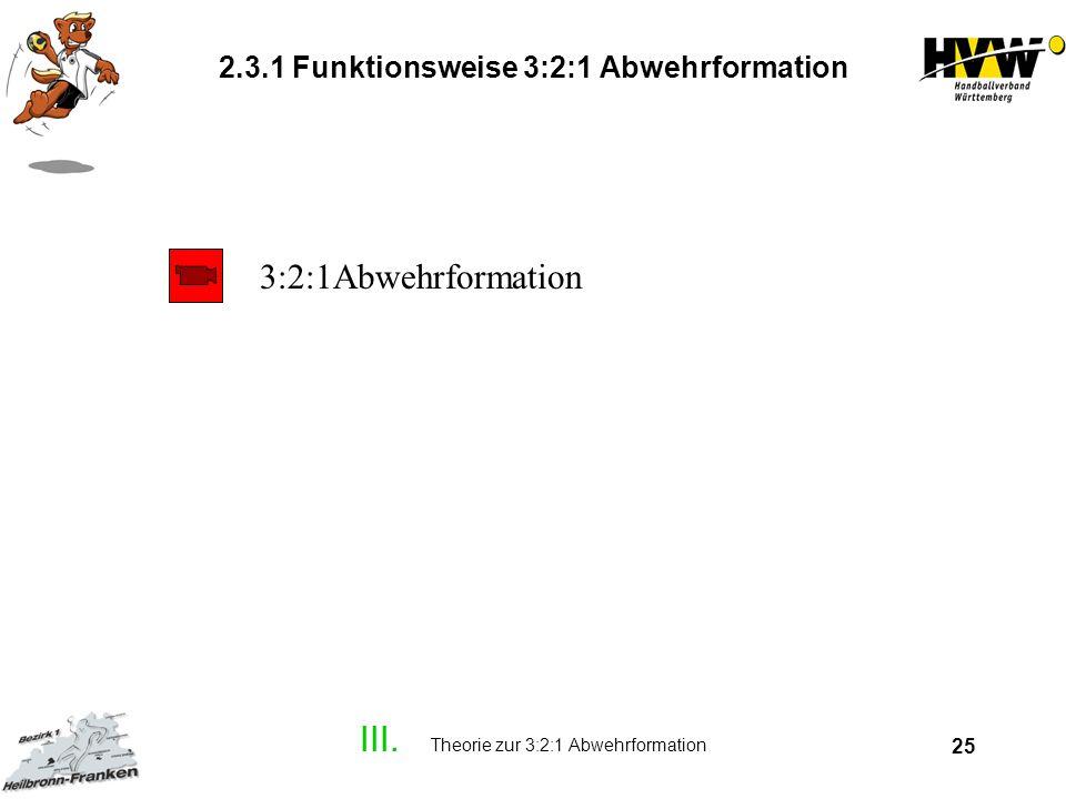 25 2.3.1 Funktionsweise 3:2:1 Abwehrformation 3:2:1Abwehrformation III. Theorie zur 3:2:1 Abwehrformation