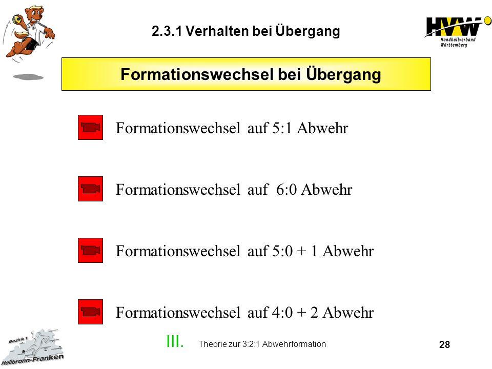 28 2.3.1 Verhalten bei Übergang Formationswechsel bei Übergang Formationswechsel auf 6:0 Abwehr Formationswechsel auf 5:0 + 1 Abwehr Formationswechsel