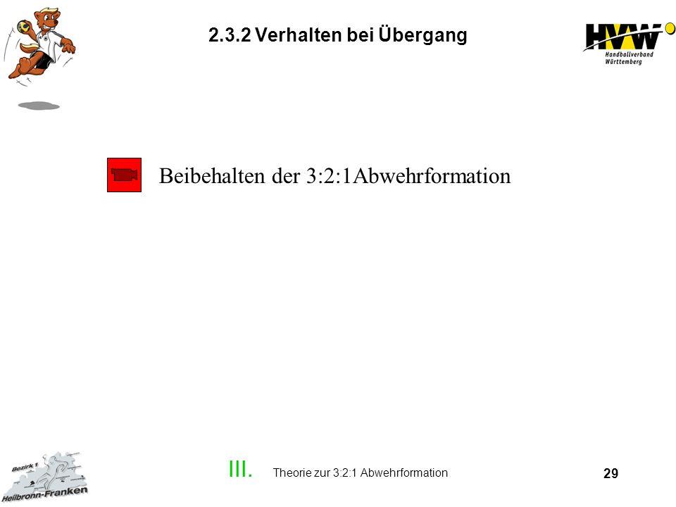 29 2.3.2 Verhalten bei Übergang Beibehalten der 3:2:1Abwehrformation III. Theorie zur 3:2:1 Abwehrformation