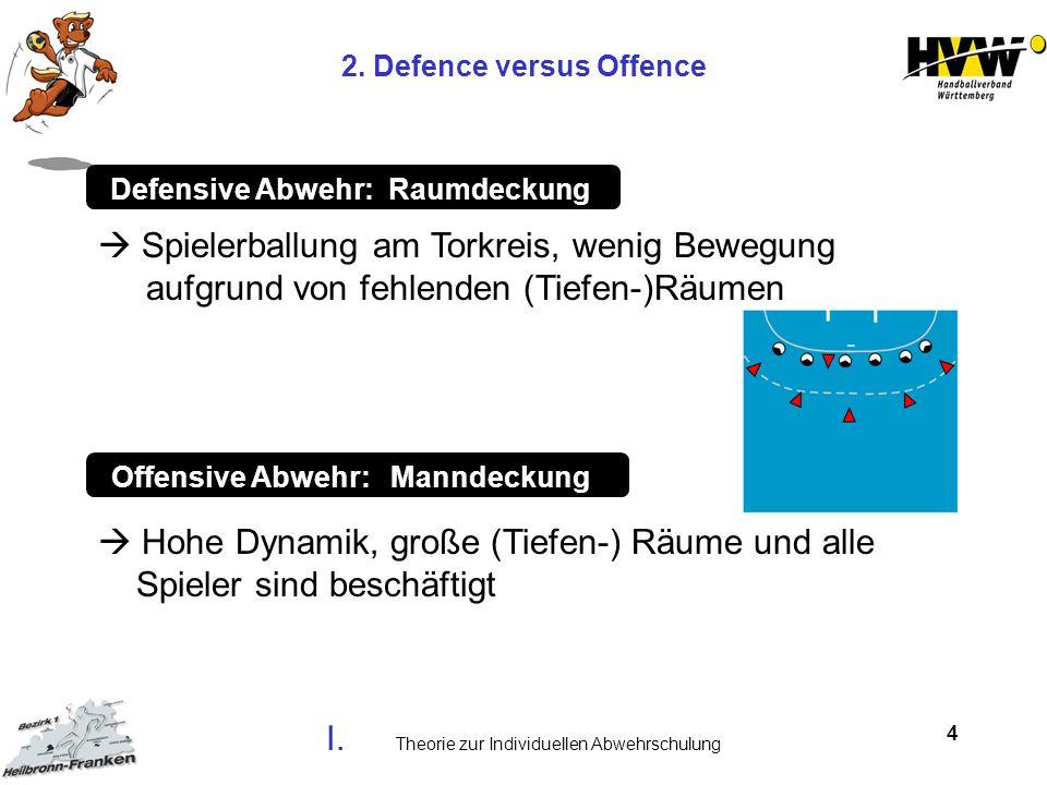 4 2. Defence versus Offence Defensive Abwehr: Raumdeckung Offensive Abwehr: Manndeckung Spielerballung am Torkreis, wenig Bewegung aufgrund von fehlen