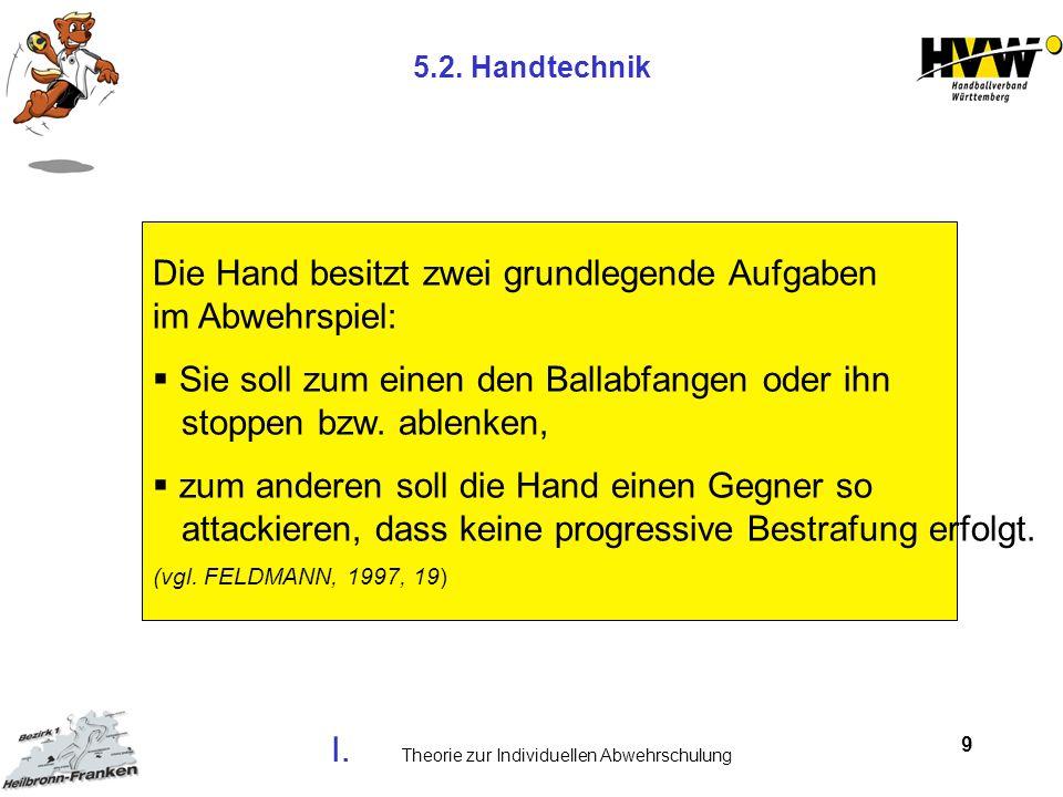 9 5.2. Handtechnik Die Hand besitzt zwei grundlegende Aufgaben im Abwehrspiel: Sie soll zum einen den Ballabfangen oder ihn stoppen bzw. ablenken, zum
