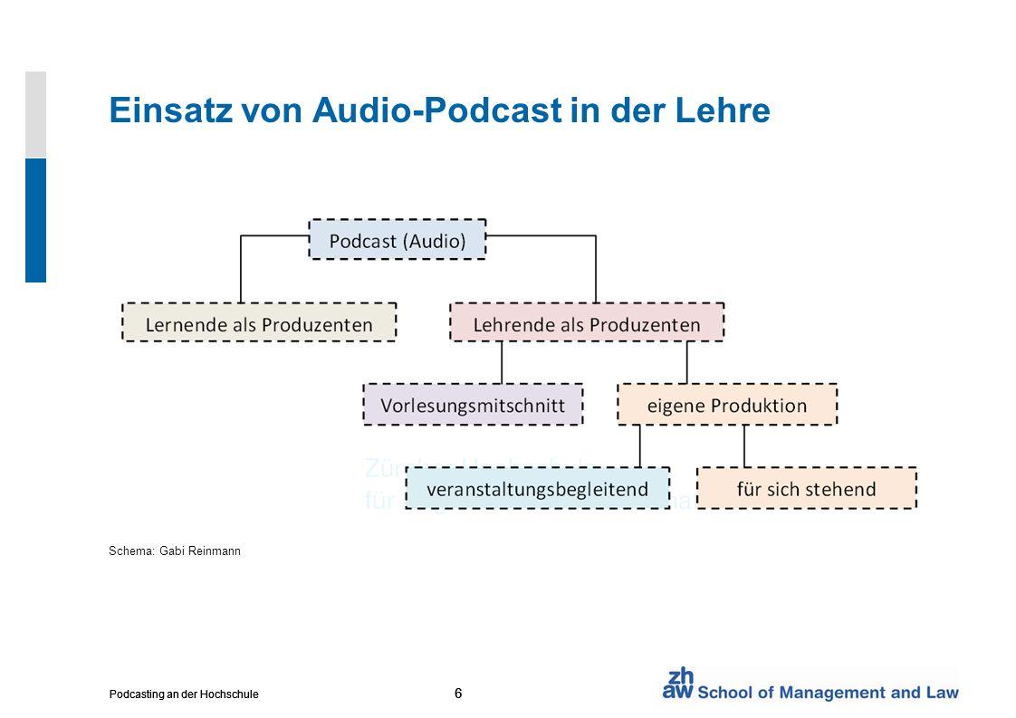 6 Podcasting an der Hochschule 6 6 Einsatz von Audio-Podcast in der Lehre Schema: Gabi Reinmann