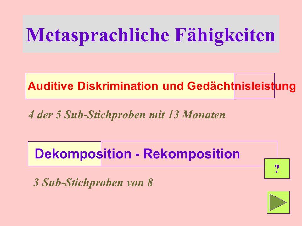 Metasprachliche Fähigkeiten Auditive Diskrimination und Gedächtnisleistung 4 der 5 Sub-Stichproben mit 13 Monaten Dekomposition - Rekomposition 3 Sub-Stichproben von 8 ?
