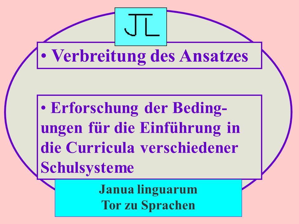 Verbreitung des Ansatzes Erforschung der Beding- ungen für die Einführung in die Curricula verschiedener Schulsysteme Janua linguarum Tor zu Sprachen