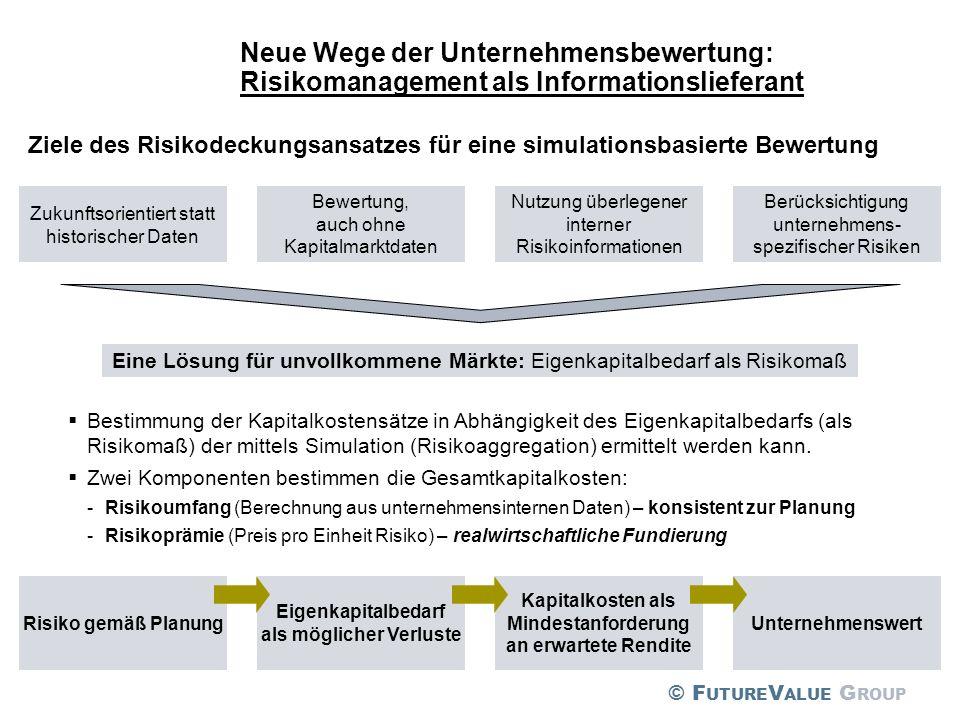 Neue Wege der Unternehmensbewertung: Risikomanagement als Informationslieferant Ziele des Risikodeckungsansatzes für eine simulationsbasierte Bewertun