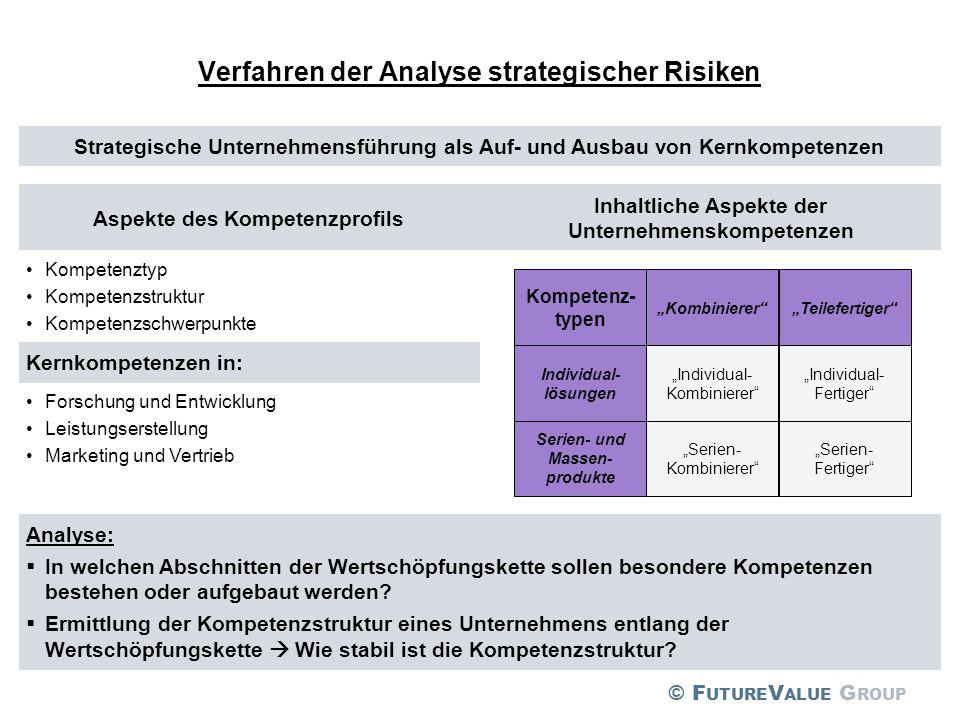 Verfahren der Analyse strategischer Risiken Strategische Unternehmensführung als Auf- und Ausbau von Kernkompetenzen Aspekte des Kompetenzprofils Inha