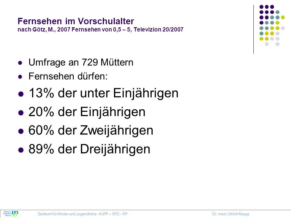 Fernsehen im Vorschulalter nach Götz, M., 2007 Fernsehen von 0,5 – 5, Televizion 20/2007 Umfrage an 729 Müttern Fernsehen dürfen: 13% der unter Einjäh