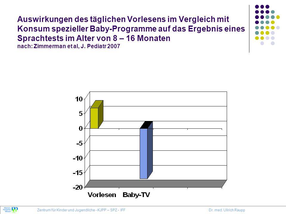 Auswirkungen des täglichen Vorlesens im Vergleich mit Konsum spezieller Baby-Programme auf das Ergebnis eines Sprachtests im Alter von 8 – 16 Monaten