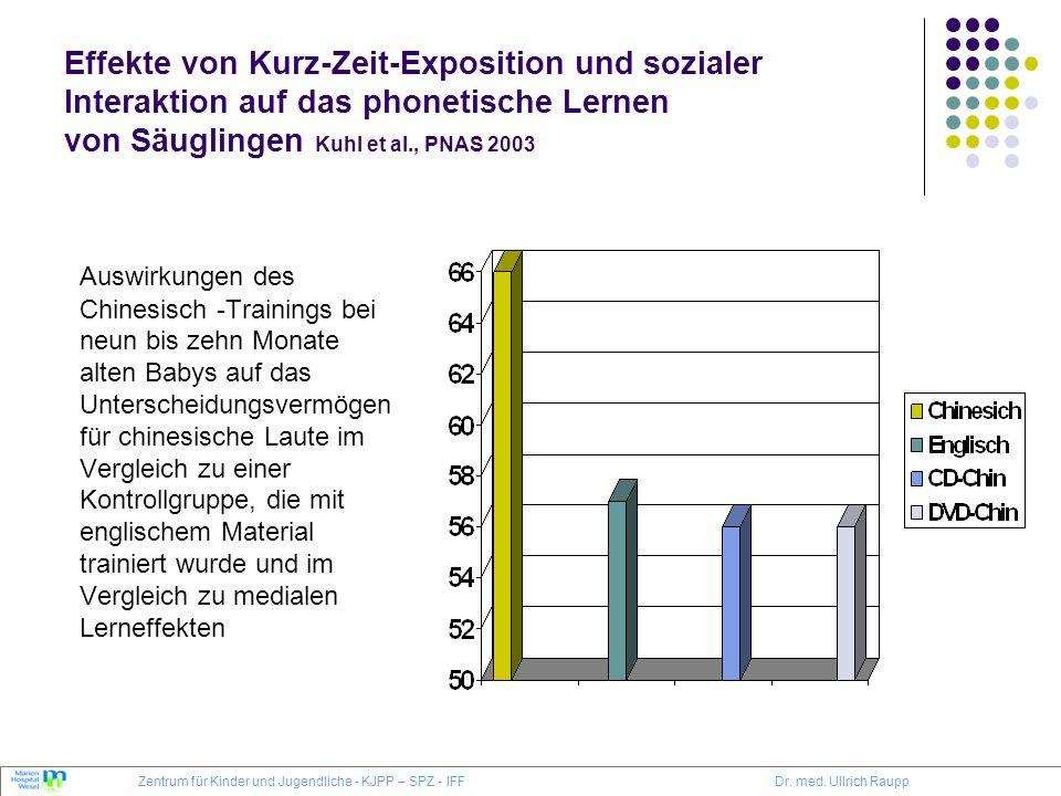 Effekte von Kurz-Zeit-Exposition und sozialer Interaktion auf das phonetische Lernen von Säuglingen Kuhl et al., PNAS 2003 Auswirkungen des Chinesisch