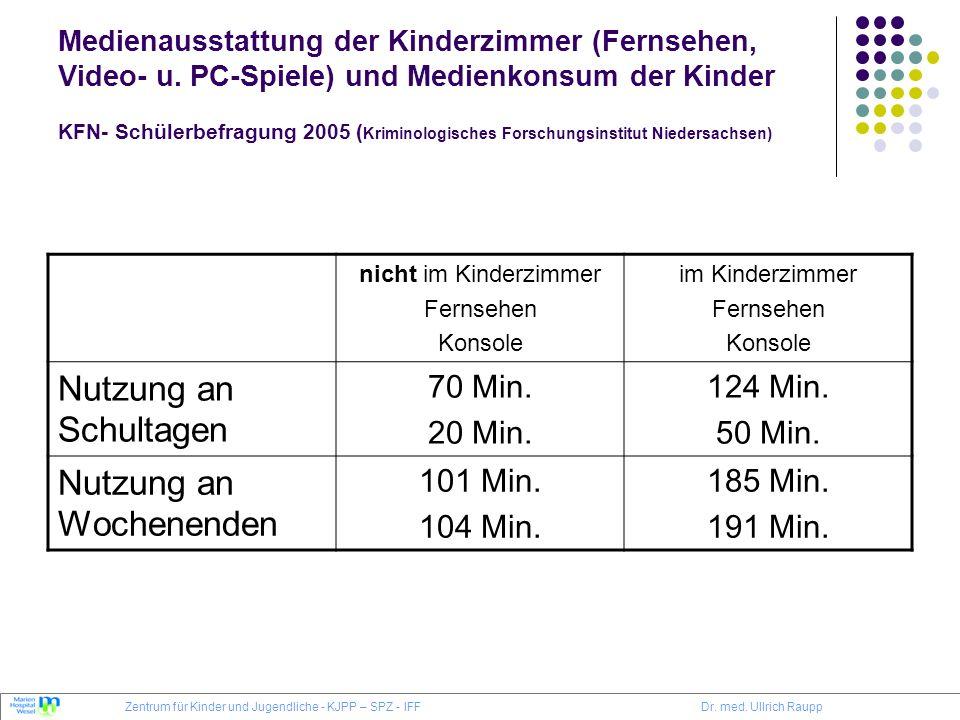 Medienausstattung der Kinderzimmer (Fernsehen, Video- u. PC-Spiele) und Medienkonsum der Kinder KFN- Schülerbefragung 2005 ( Kriminologisches Forschun