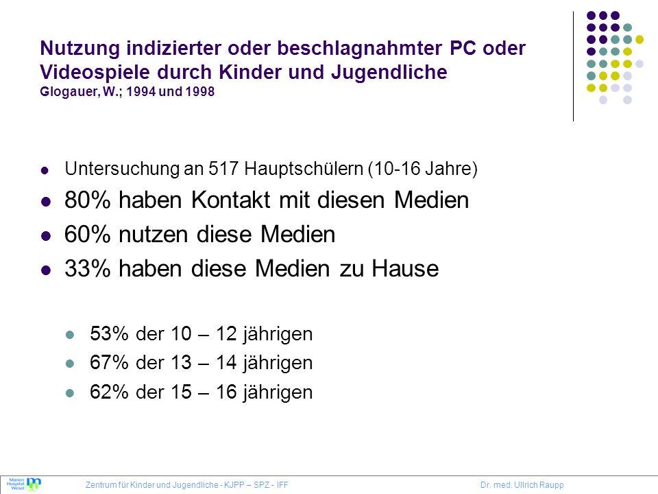 Nutzung indizierter oder beschlagnahmter PC oder Videospiele durch Kinder und Jugendliche Glogauer, W.; 1994 und 1998 Untersuchung an 517 Hauptschüler
