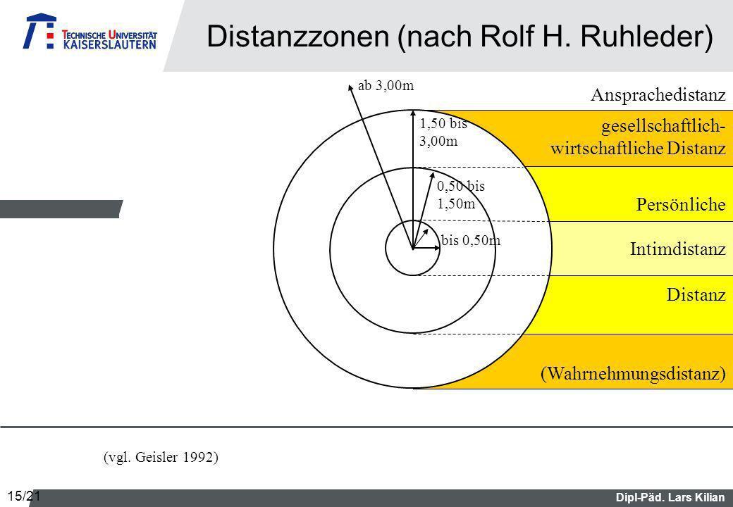 Dipl-Päd. Lars Kilian gesellschaftlich- wirtschaftliche Distanz (Wahrnehmungsdistanz) Persönliche Distanz Intimdistanz Distanzzonen (nach Rolf H. Ruhl