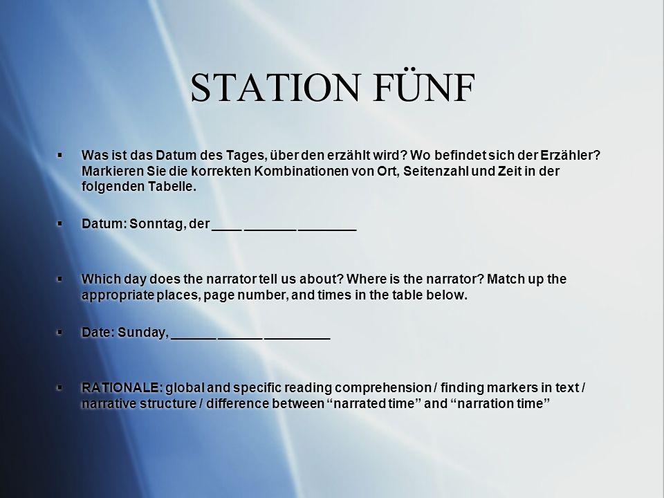 STATION FÜNF Was ist das Datum des Tages, über den erzählt wird.