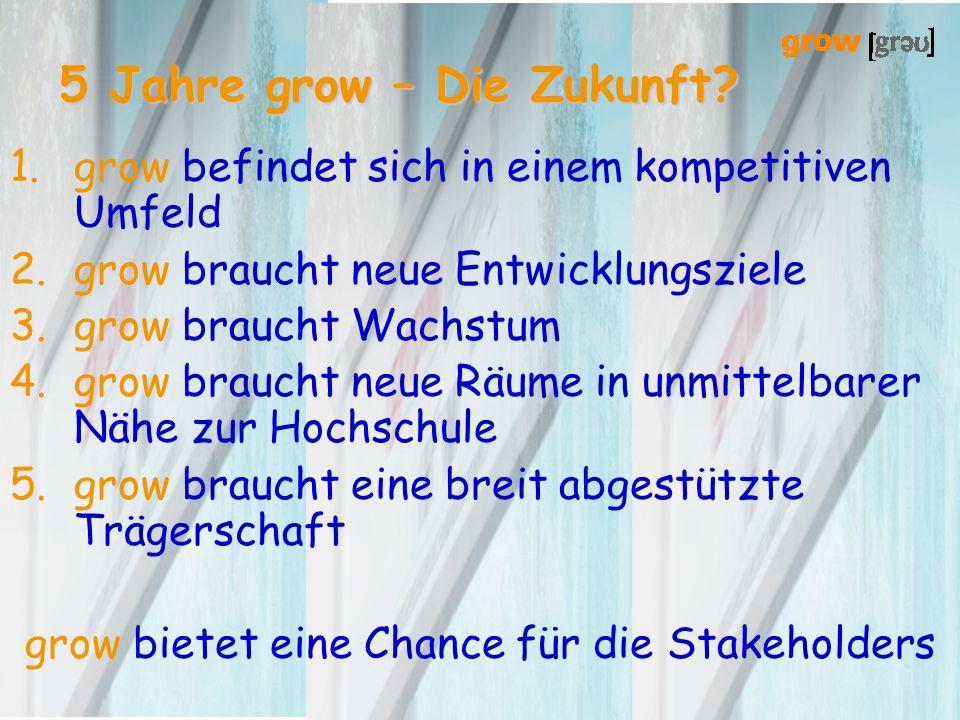 5 Jahre grow – Die Zukunft? 1.grow befindet sich in einem kompetitiven Umfeld 2.grow braucht neue Entwicklungsziele 3.grow braucht Wachstum 4.grow bra