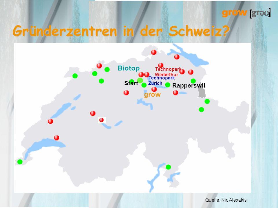 Gründerzentren in der Schweiz? Quelle: Nic Alexakis Biotop grow Technopark Winterthur Start Technopark Zürich Rapperswil