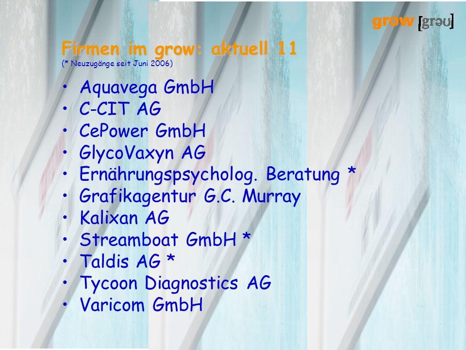 Firmen im grow: aktuell 11 (* Neuzugänge seit Juni 2006) Aquavega GmbH C-CIT AG CePower GmbH GlycoVaxyn AG Ernährungspsycholog.