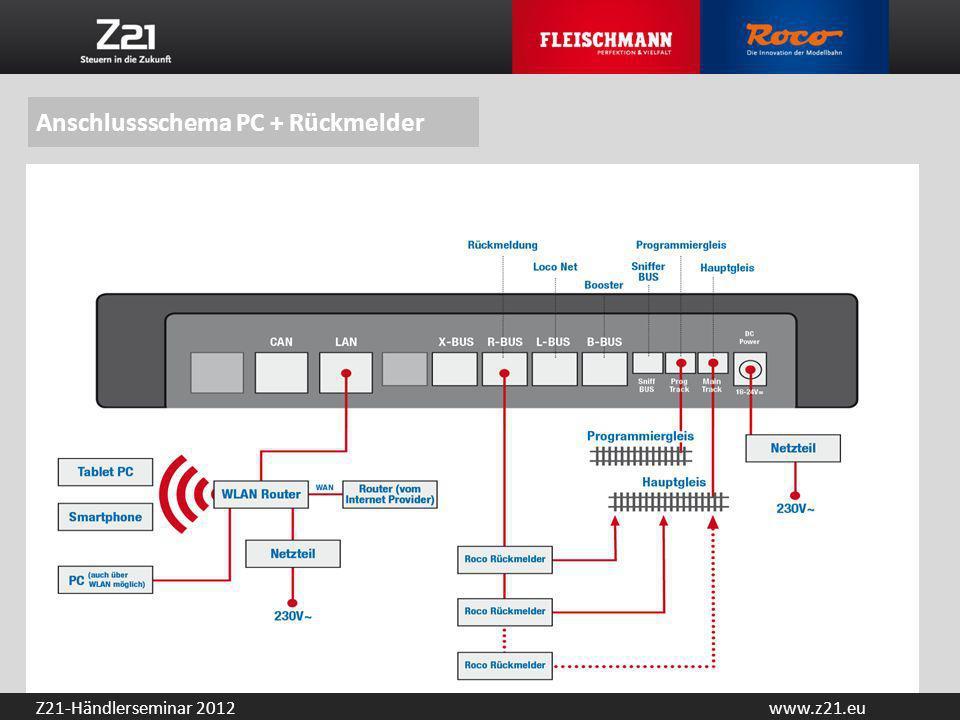 www.z21.euZ21-Händlerseminar 2012 Anschlussschema PC + Rückmelder