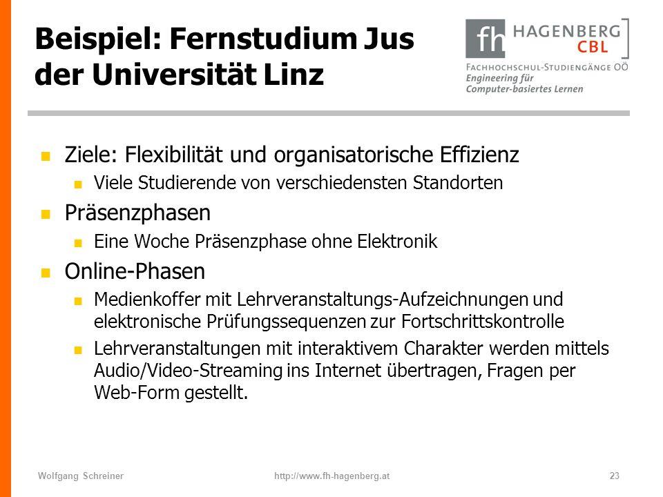 Wolfgang Schreinerhttp://www.fh-hagenberg.at23 Beispiel: Fernstudium Jus der Universität Linz n Ziele: Flexibilität und organisatorische Effizienz n V