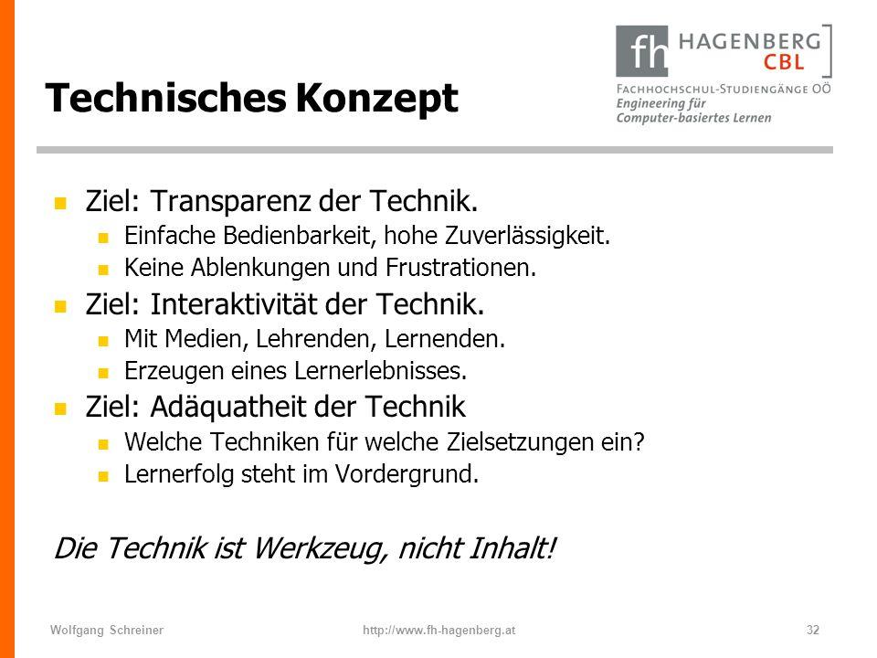 Wolfgang Schreinerhttp://www.fh-hagenberg.at32 Technisches Konzept n Ziel: Transparenz der Technik. n Einfache Bedienbarkeit, hohe Zuverlässigkeit. n