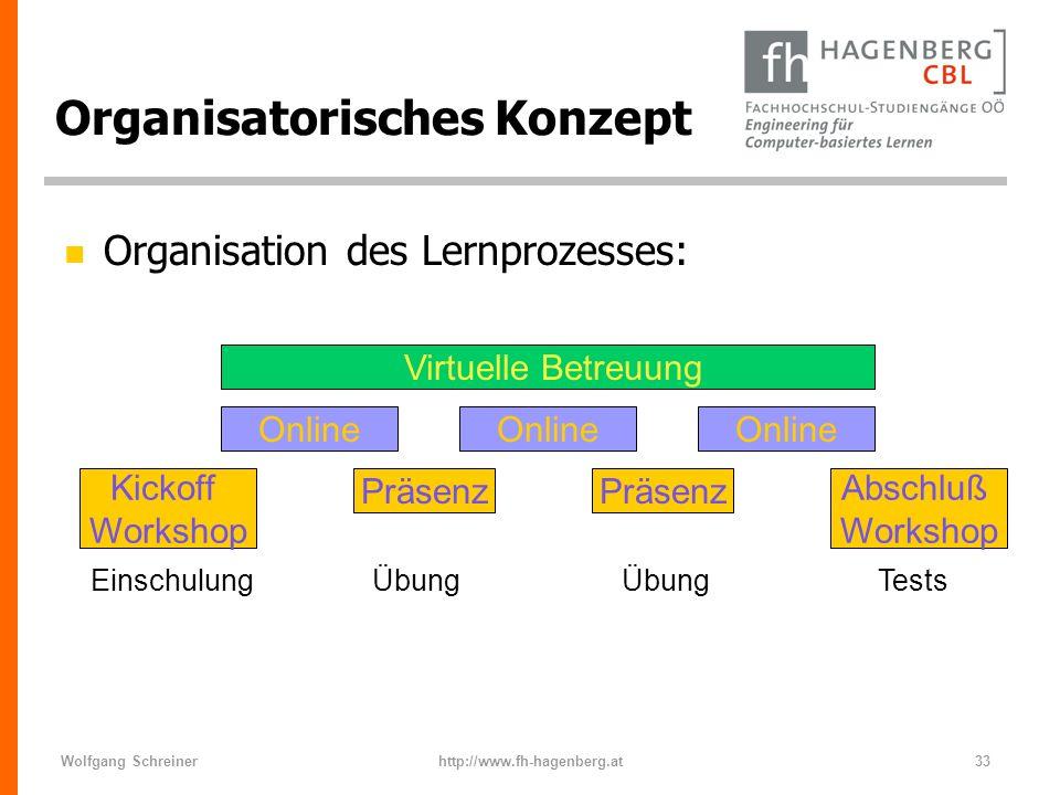 Wolfgang Schreinerhttp://www.fh-hagenberg.at33 Organisatorisches Konzept n Organisation des Lernprozesses: Kickoff Workshop Online Präsenz Online Präs