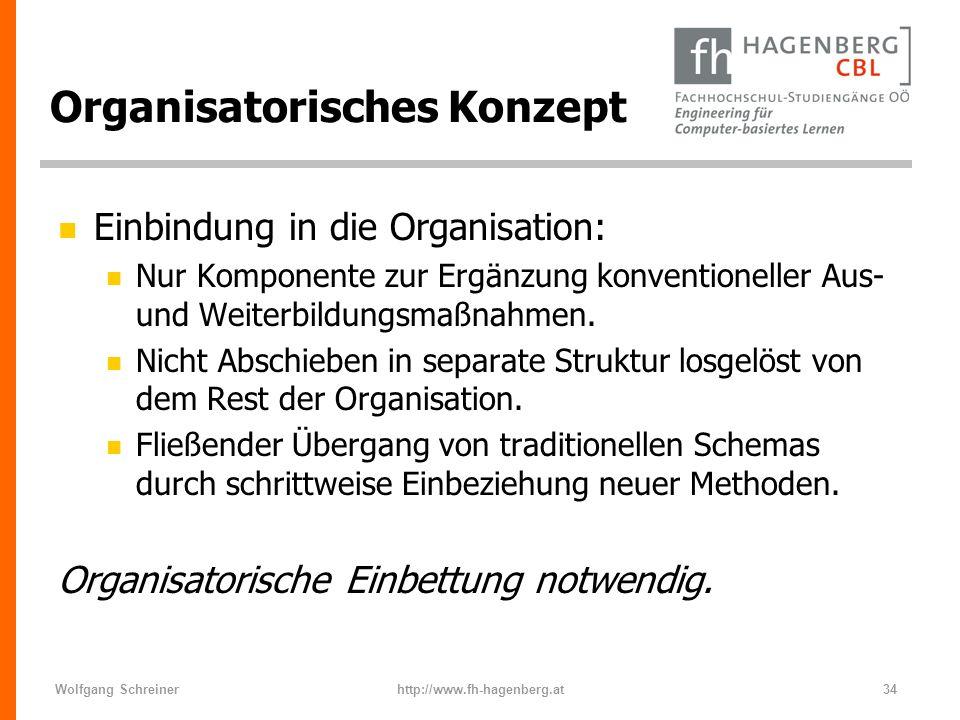 Wolfgang Schreinerhttp://www.fh-hagenberg.at34 Organisatorisches Konzept n Einbindung in die Organisation: n Nur Komponente zur Ergänzung konventionel