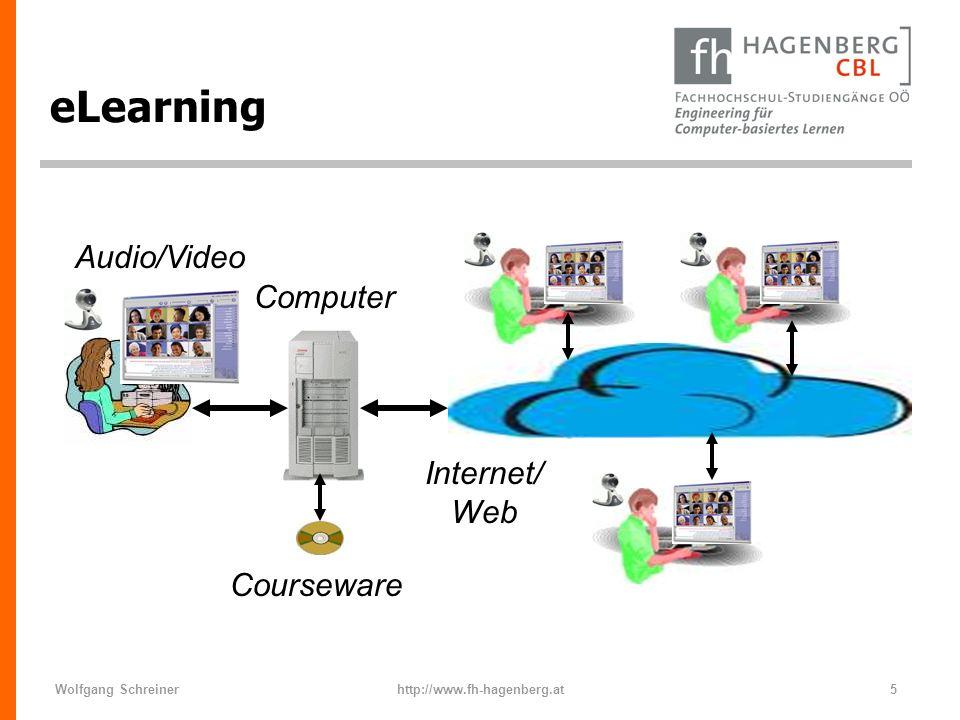 Wolfgang Schreinerhttp://www.fh-hagenberg.at46 Möglichkeiten für Unterricht n Recherche-Arbeiten n Web/Internet als Informations-Pool mit anschließender Bewertung, Aufbereitung, Präsentation, Evaluierung.