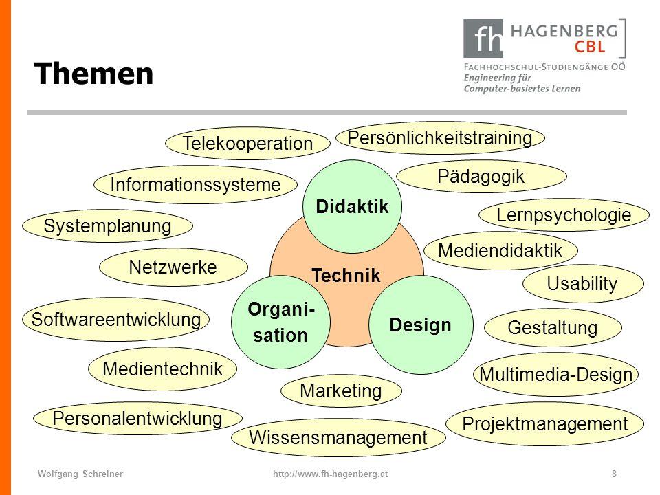 Wolfgang Schreinerhttp://www.fh-hagenberg.at8 Themen Wissensmanagement Lernpsychologie Medientechnik Mediendidaktik Multimedia-Design Marketing Gestal