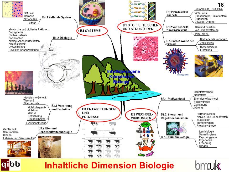 18 Inhaltliche Dimension Biologie 18
