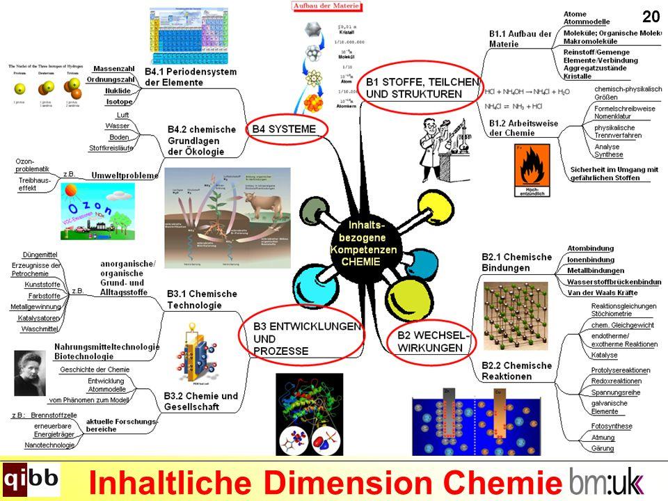 20 Inhaltliche Dimension Chemie 20