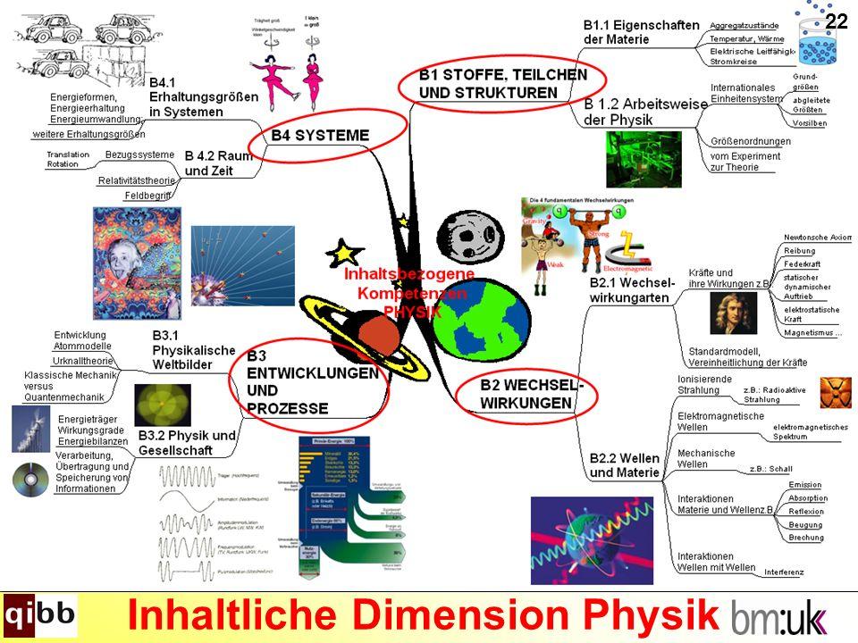 22 Inhaltliche Dimension Physik 22