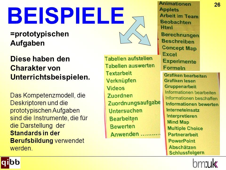 26 BEISPIELE =prototypischen Aufgaben Diese haben den Charakter von Unterrichtsbeispielen. Das Kompetenzmodell, die Deskriptoren und die prototypische